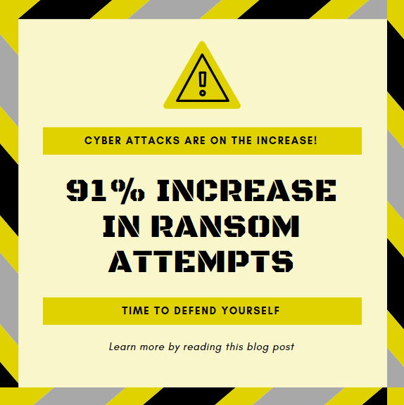 91% increase in ransomeware attempts